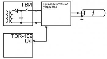 Структурная схема реализации метода колебательного разряда (волнового)