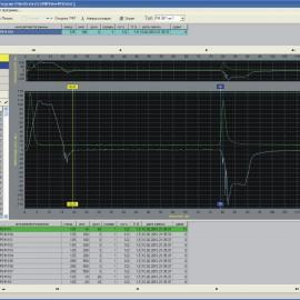 ПО для рефлектометров РИ - IRView 4.0