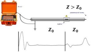 Методы контроля расходов при прокладке кабельной линии