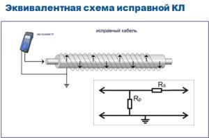 Методика измерения сопротивления изоляции кабелей и проводов