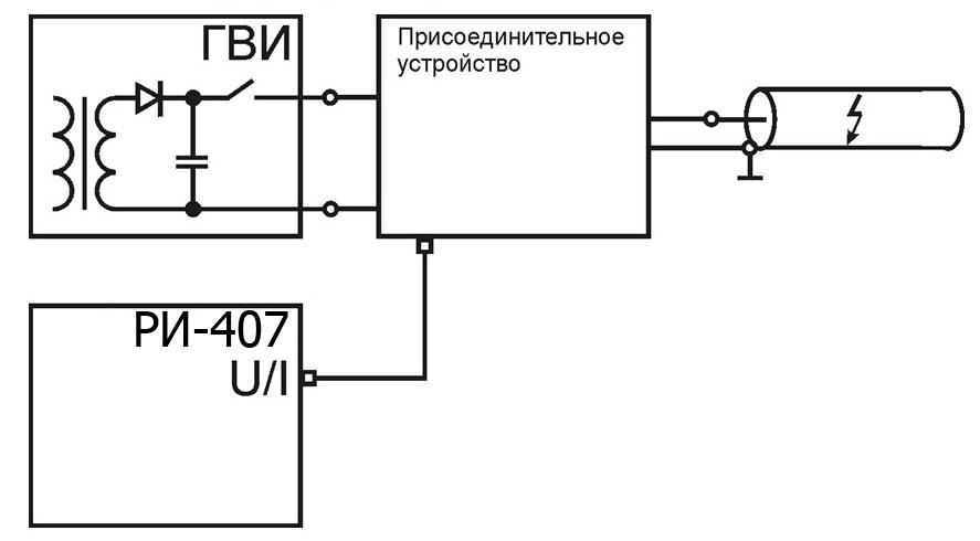 схема волнового метода