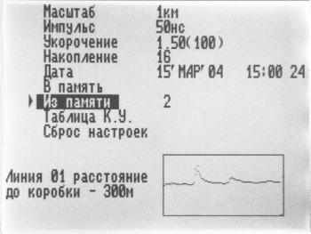 Рефлектометр импульсный РИ-10М1