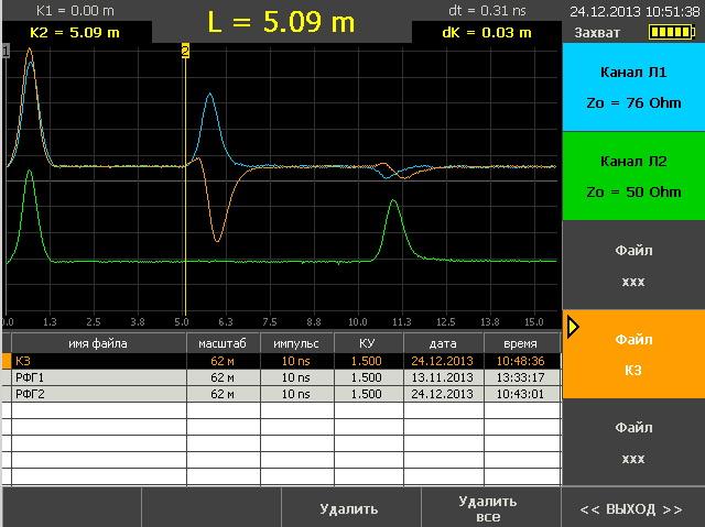 Рефлектометр РИ-307М3: библиотека рефлектограмм