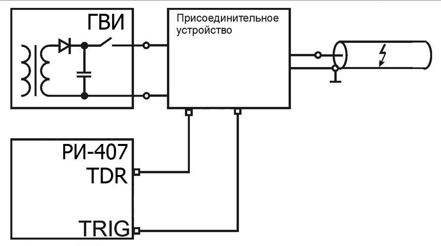 схема реализации мостового методы измерения